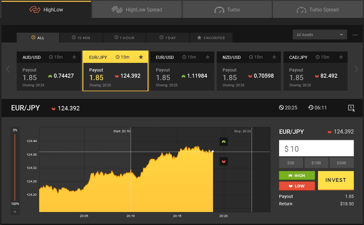 Stockpair binary options trading