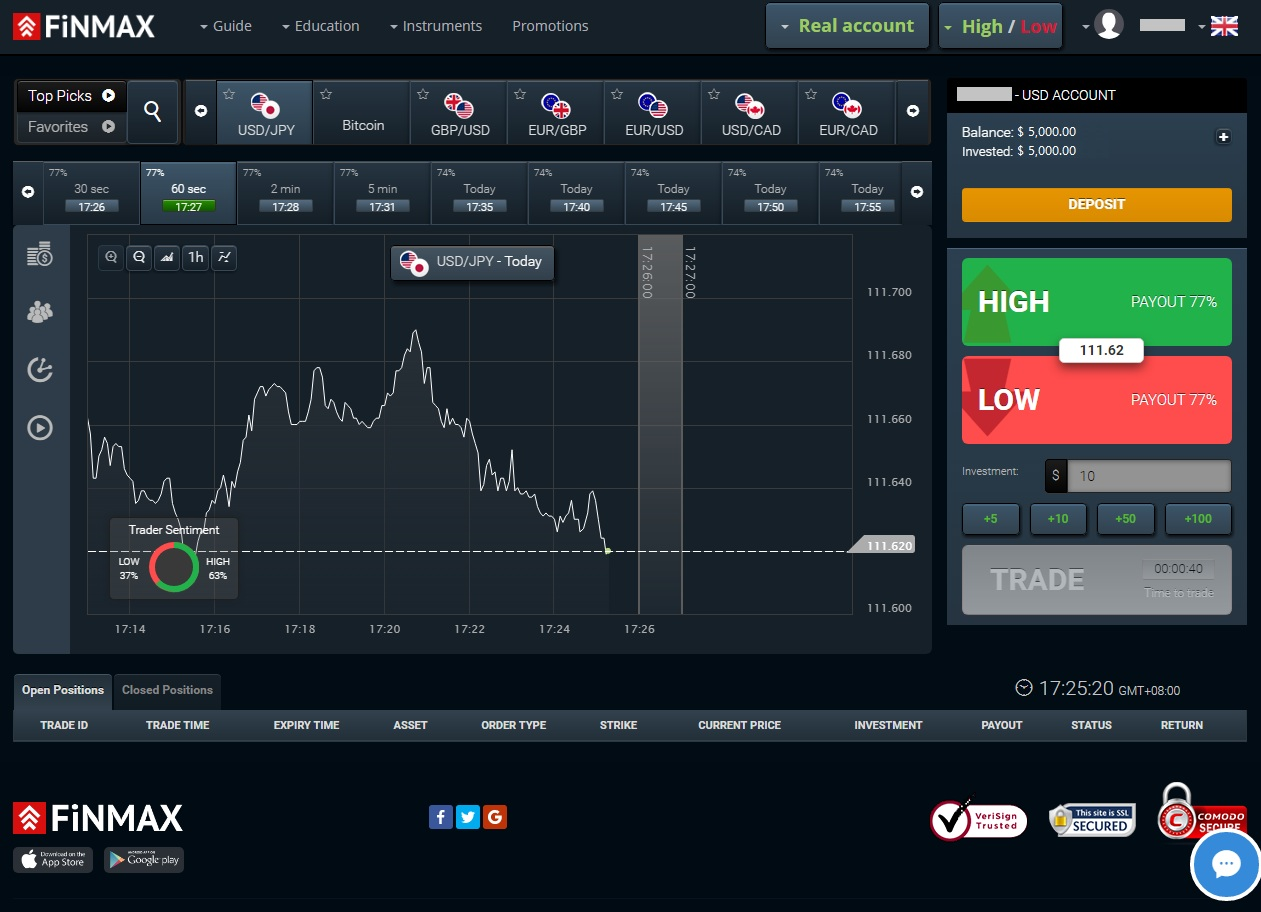 Trustable binary options